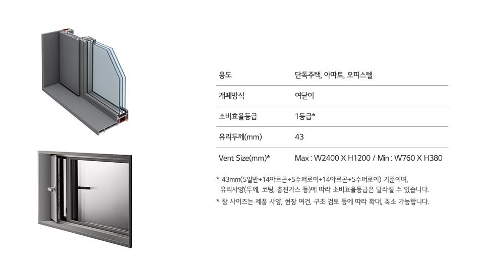 용도 - 단독주택, 아파트, 오피스텔 / 개폐방식 - 여닫이 / 소비효율등급 - 1등급 / 유리두께(mm) - 43 / Vent Size(mm)* - Max : W2400 X H1200 / Min : W760 X H380 / * 43mm(5일반 +14 아르곤+5수퍼로이 +14 아르곤+5수퍼로이) 기준이며, 유리사양(두께, 코팅, 충진가스 등)에 따라 소비효율등급은 달라질 수 있습니다. * 창 사이즈는 제품 사양, 현장 여건, 구조 검토 등에 따라 확대, 축소 가능합니다. ※ 소비자의 이해를 돕기 위한 이미지컷이므로 실제 제품과 다소 차이가 있을 수 있습니다. ※ 제품에 삽입되는 보강재 사양은 현장 조건에 따라 달라질 수 있습니다.