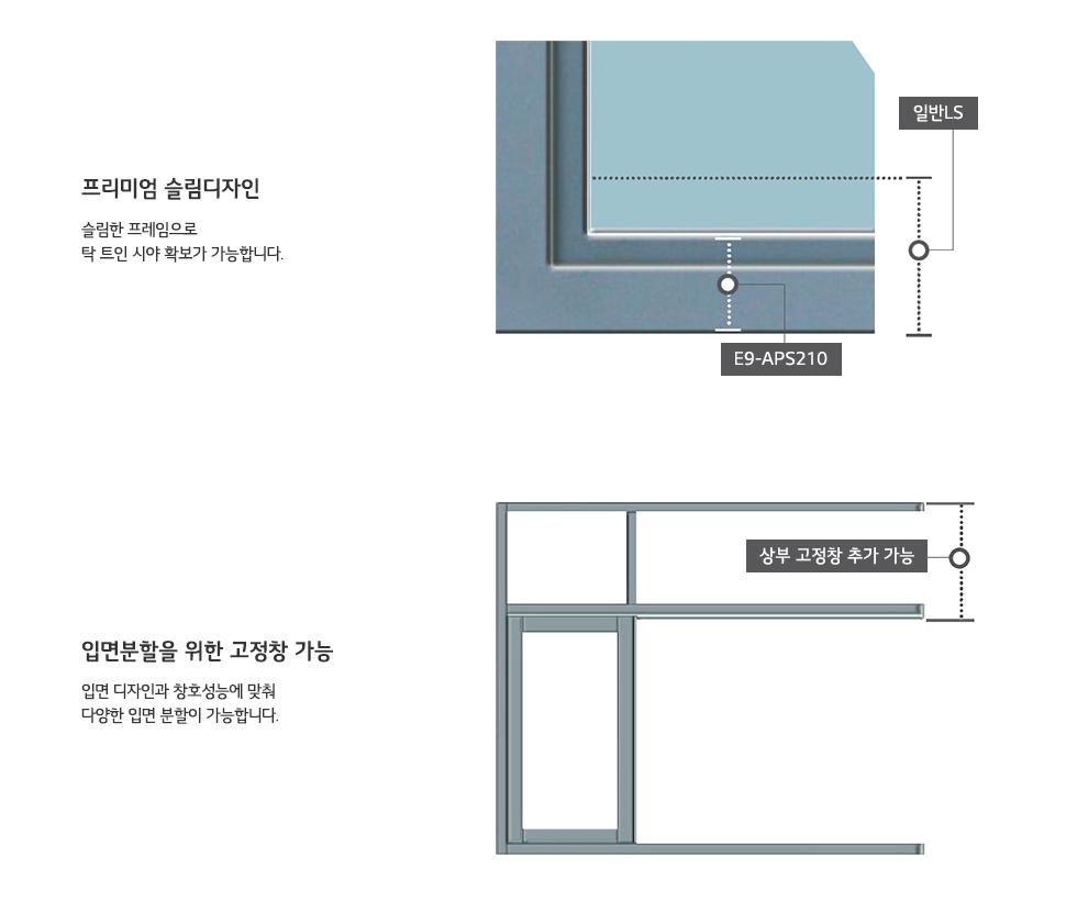 프리미엄 슬림디자인 : 슬림한 프레임으로 탁 트인 시야 확보가 가능합니다. 입면분할을 위한 고정창 가능 : 입면 디자인과 창호성능에 맞춰 다양한 입면 분할이 가능합니다.
