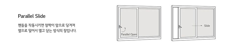 Parallel Slide 핸들을 작동시키면 창짝이 앞으로 당겨져 옆으로 밀어서 열고 닫는 방식의 창입니다.