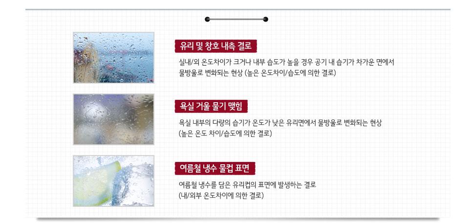 유리 및 창호 내측 결로- 실내/외 온도차이가 크거나 내부 습도가 높을 경우 공기 내 습기가 차가운  면에서 물방울로 변화되는 현상 (높은 온도차이/습도에 의한 결로), 욕실 거울 물기 맺힘-욕실 내부의 다량의 습기가 온도가 낮은 유리면에서 물방울로 변화되는 현상 (높은 온도 차이/습도에 의한  결로), 여름철 냉수 물컵 표면-여름철 냉수를 담은 유리컵의 표면에 발생하는 결로(내/외부 온도차이에 의한 결로)